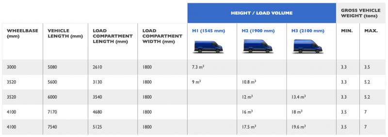 Hi-Matic nákladové varianty