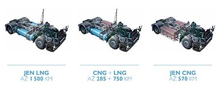gas-engine-STRALIS-NP-IVECO-autonomy