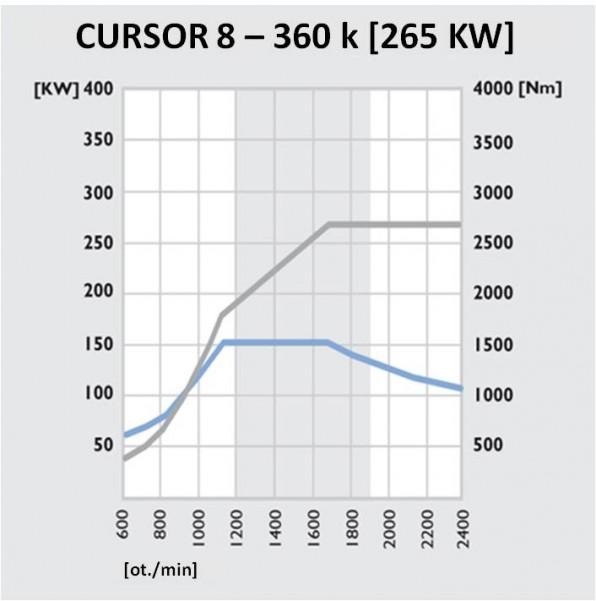 Cursor 8